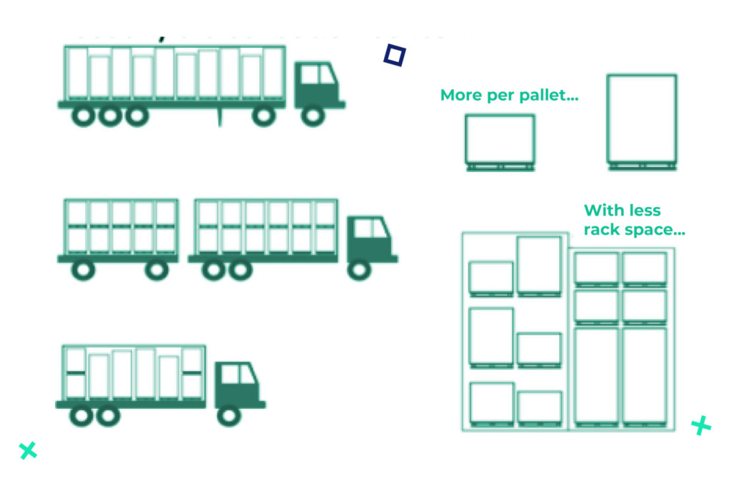 improve efficiency through optimal space utilization