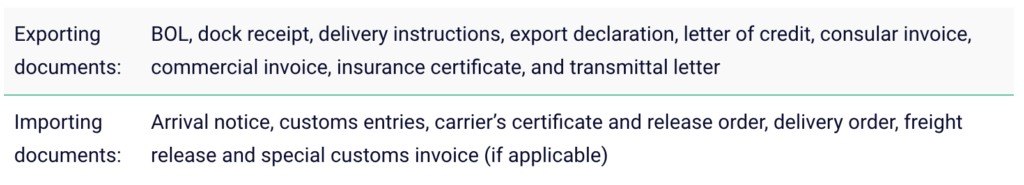 Ship Like a Pro: The Shipping Rules and Regulations You Need